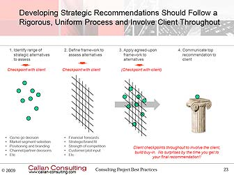 Developing Strategic Recommendations Should Follow a Regorous, Uniform Process and Involve Client Throughout